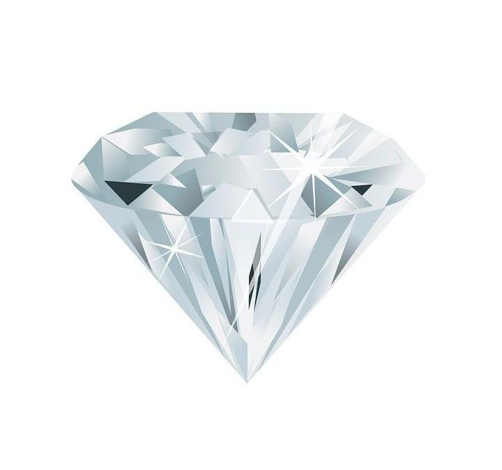 Are you a Cubic Zirconia or a Diamond?
